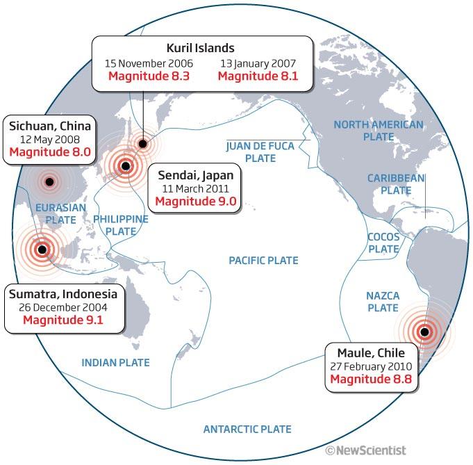 Japonya Depremi Mega Depremlerin Bir Halkası mı?